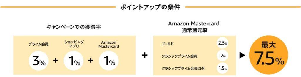 Amazon初売りはコレがおすすめ!