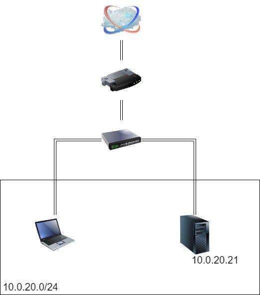 NVR 510とドコモnet、マイIPを組み合わせて、IPoEで爆速回線を実現しつつ、固定IPでサーバを公開する環境を格安で構築する