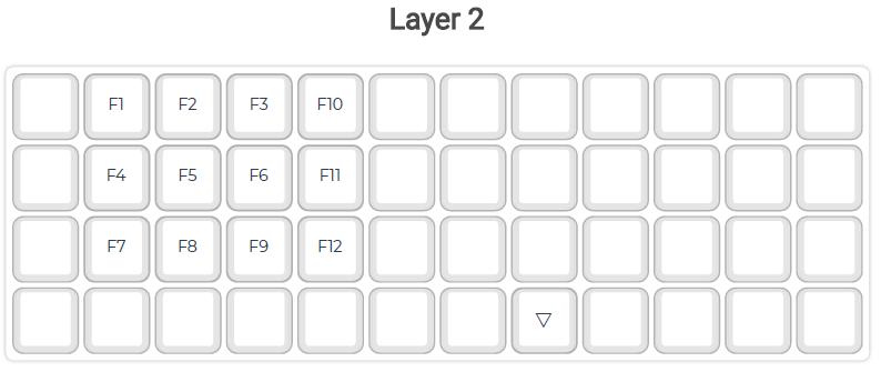 やっぱ40%キーボードが最高なんやなって、Planck Keyboard rev.6